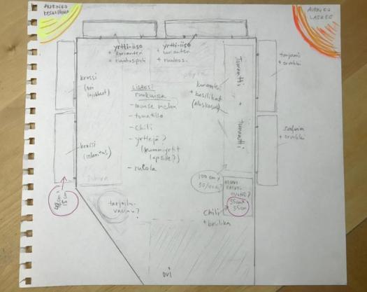 Suunnitellun parvekepuutarhan pohjapiirrustus